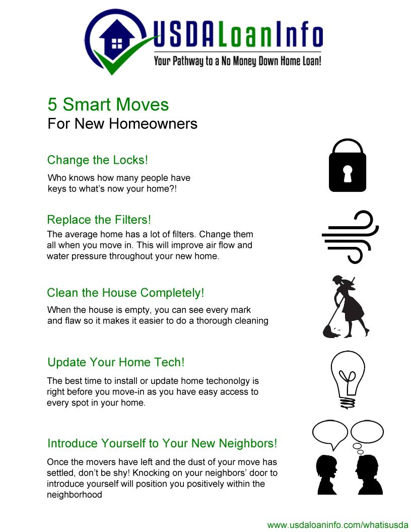 Usda Home Loans >> Usda Home Loans 5 New Home Owner Tips Usda Loan Info
